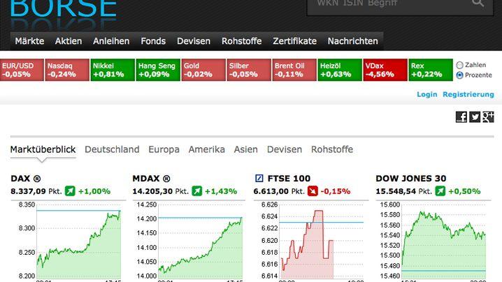 Überblick: So nutzen Sie die neuen Börsenseiten