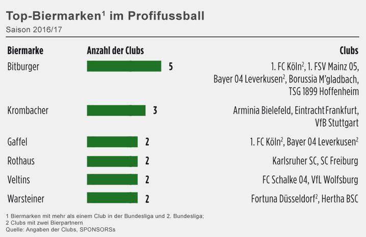GRAFIK Sponsors 112016 S10 Stadiongedeck