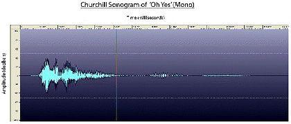 "Oszillogramm von Churchills ""Oh Yes"""