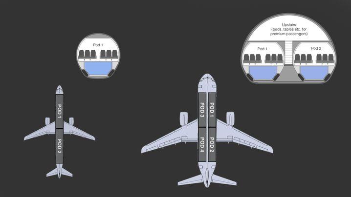 Der Flugzeugkörper ist breit genug für wahlweise eine oder zwei Gondeln