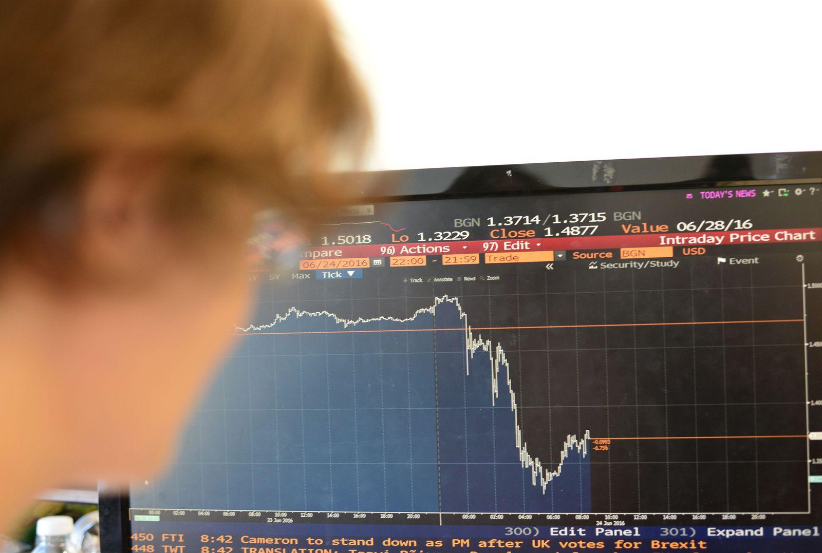 Brexit / England Börse Finanzmärkte