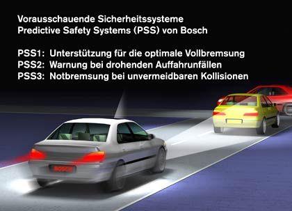 Wie sich die Fähigkeiten der Systeme steigern sollen: Den Anfang macht das Anlegen der Bremsbacken an die Bremsscheiben, noch bevor der Fahrer auf die Bremse tritt. Außerdem wird der Bremskraftverstärker in Sekundenbruchteilen empfindlicher eingestellt (PSS 1). Bei PSS 2 macht ein Bremsruck auf Gefahren aufmerksam, bei PSS 3 löst das Steuergerät eine Vollbremsung aus