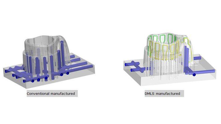 Modellzeichnung für die Herstellung einer neuen Stanzform für Plastikbecher: Die Kühlelemente sind direkt in der Form integriert