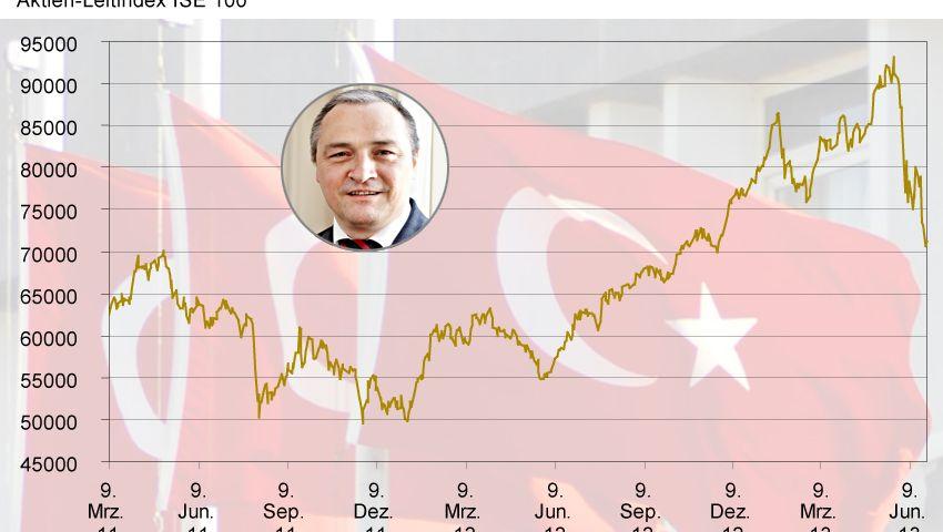 Börsenkurse Heute
