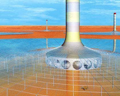 Windschlote in der Wüste Technik: Warme Luft strebt nach oben - dieses Prinzip machen sich Aufwindkraftwerke zunutze. Unter riesigen Glasdächern entsteht Wärme, die in kilometerhohe Betontürme geleitet wird, wo Turbinen Generatoren antreiben. Vorteile: Es entstehen weder Treibhausgase noch Abfälle. Der laufende Betrieb soll nahezu wartungsfrei sein. Es fallen keine Kosten für fossile Brennstoffe an. Aussichten: Nach Pilotstudien sind weitere Projekte in Planung.