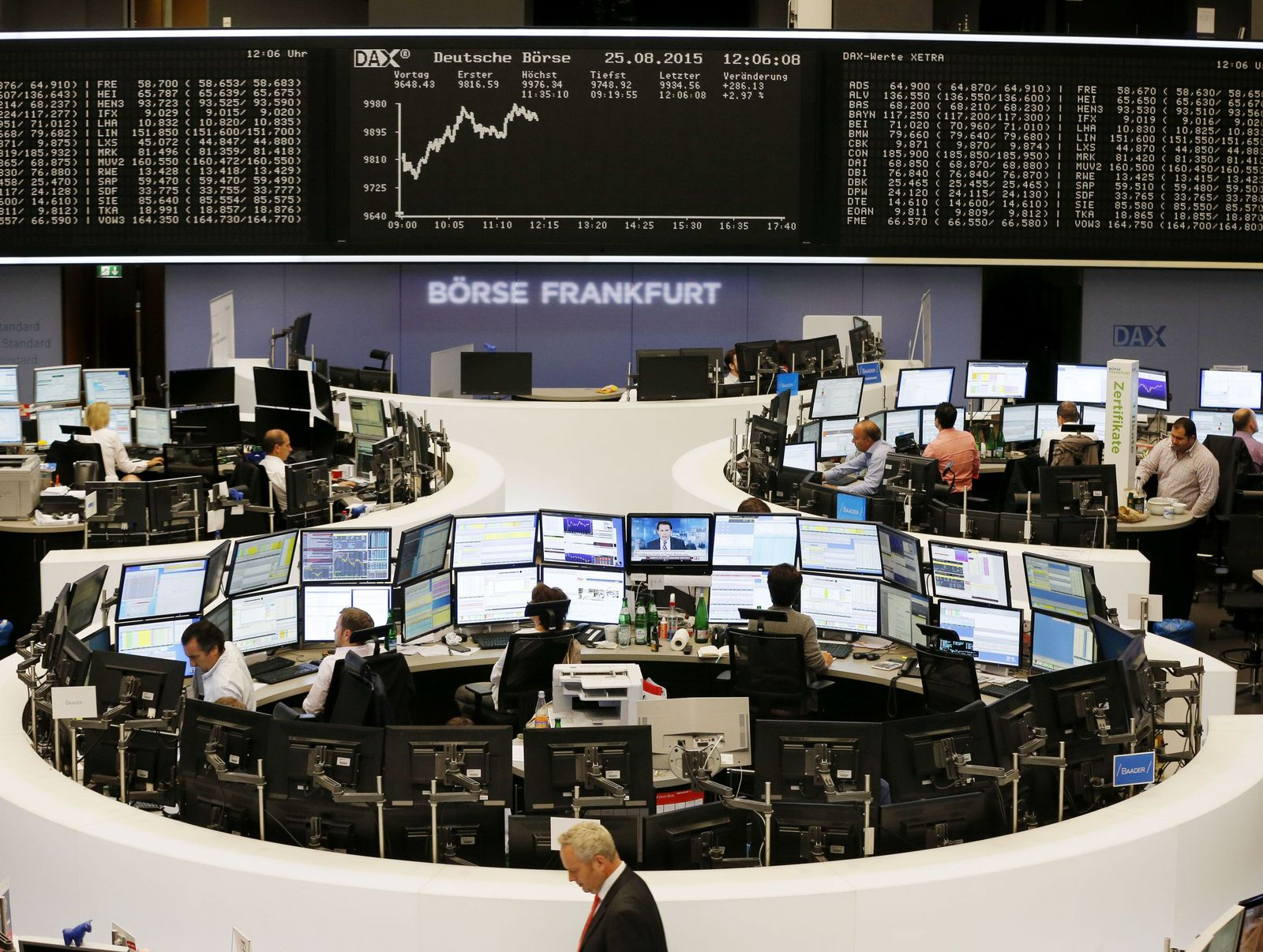 Germany Financial Markets