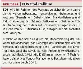 Vertragsdetails: Der Deal zwischen: EDS und