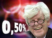 Wim Duisenberg hat lange abgewartet und nun einen deutlichen Zinsschritt gewagt