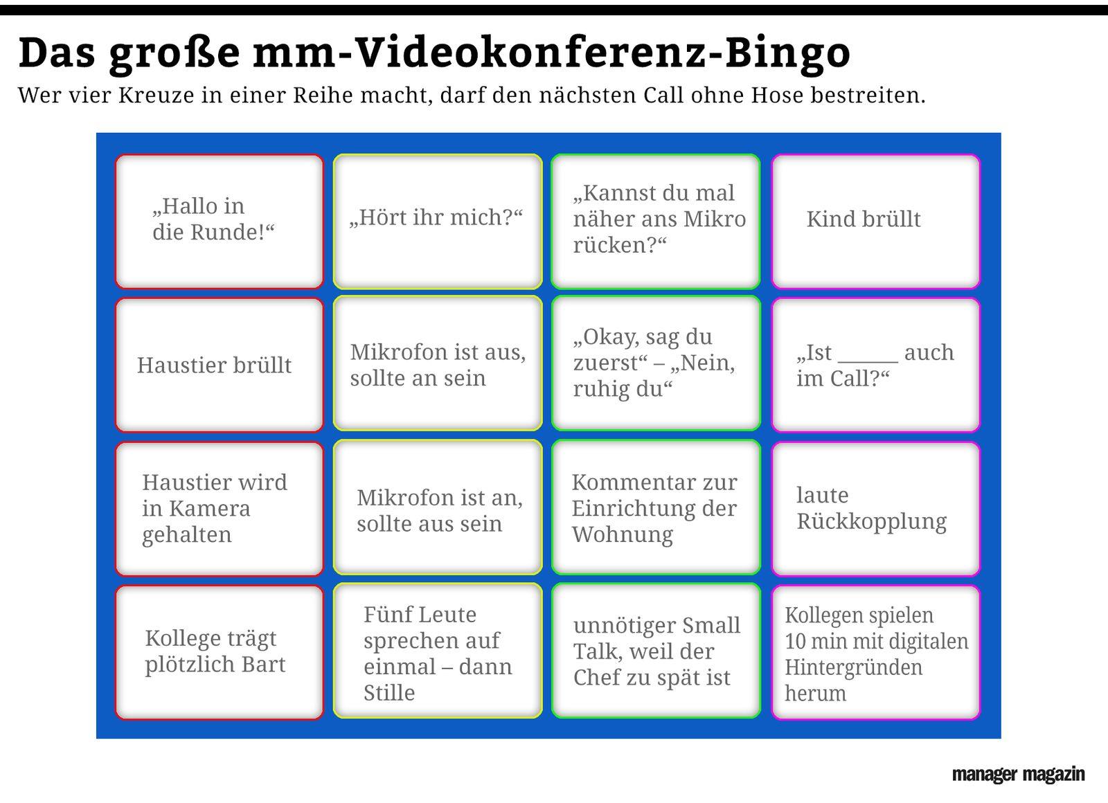 GRAFIK Videokonferenz-Bingo