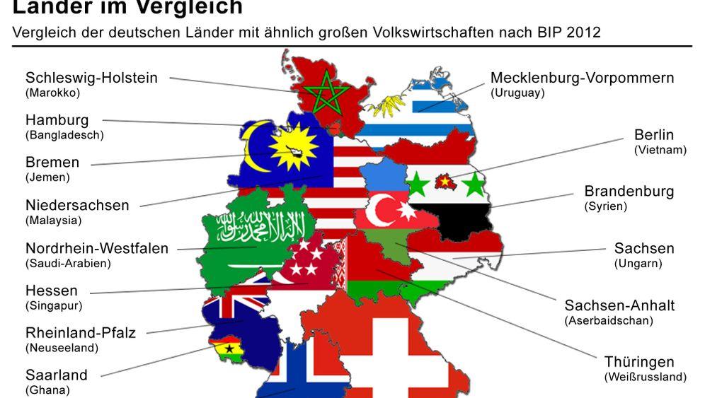 NRW = Saudi-Arabien: Länder im Wirtschaftsvergleich