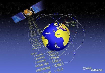 Aus den EU-Töpfen für die Landwirtschaft finanziert:Navigationssystem Galileo