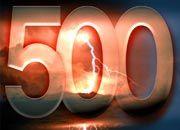 Aktien-Check: Europas 500 Topkonzerne im Crash-Test