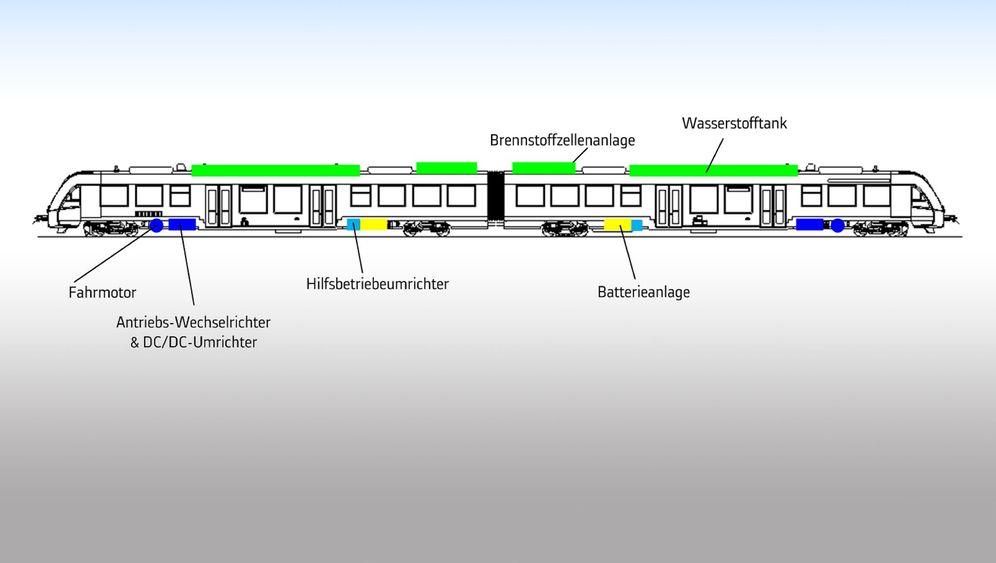 Fotostrecke: Das ist der erste Wasserstoffzug der Welt