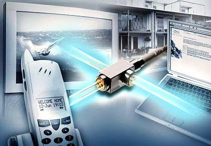 Die besten Technologiefirmen: Mit knapp 8000 Prozent Wachstum belegt Komdat.com den ersten Platz