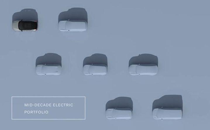 Volvos Fahrplan zur Abschaffung des Verbrenners: Bis Mitte des Jahrzehnts will Volvo sieben reine Batterie-Elektroautos im Programm haben. Aktuell ist es mit dem XC40 Recharge (im Bild oben links) genau ein Modell, in Kürze wird auf dem XC40 basierendes Elektro-Crossover-Modell vorgestellt. Der Volvo-Modellfahrplan sieht aber auch noch ein kompakteres E-Modell vor mit dem internen Titel XC20 (Mitte der mittleren Reihe), der Full-Size SUV XC90 (unterste Reihe) wird ebenfalls vollelektrifiziert, es ist auch offenbar ein noch etwas größeres Elektro-Modell geplant. Die mittlere Reihe deutet auf drei rein elektrische Crossover-Modelle hin. Der obersten Reihe lässt sich entnehmen, dass auch der Midsize-SUV XC60 noch bis Mitte des Jahrzehnts einen rein elektrischen Nachfolger erhält.