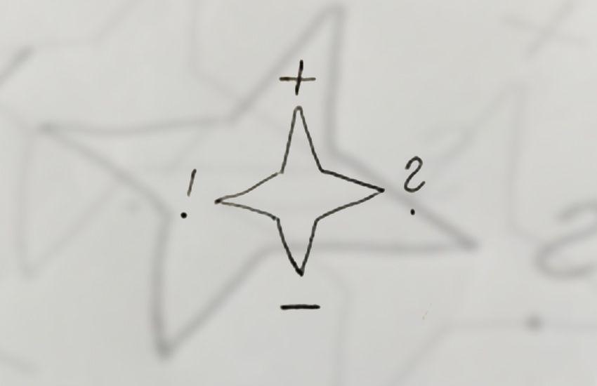 EINMALIGE VERWENDUNG Kalhamers Chance-Risiko-Kompass