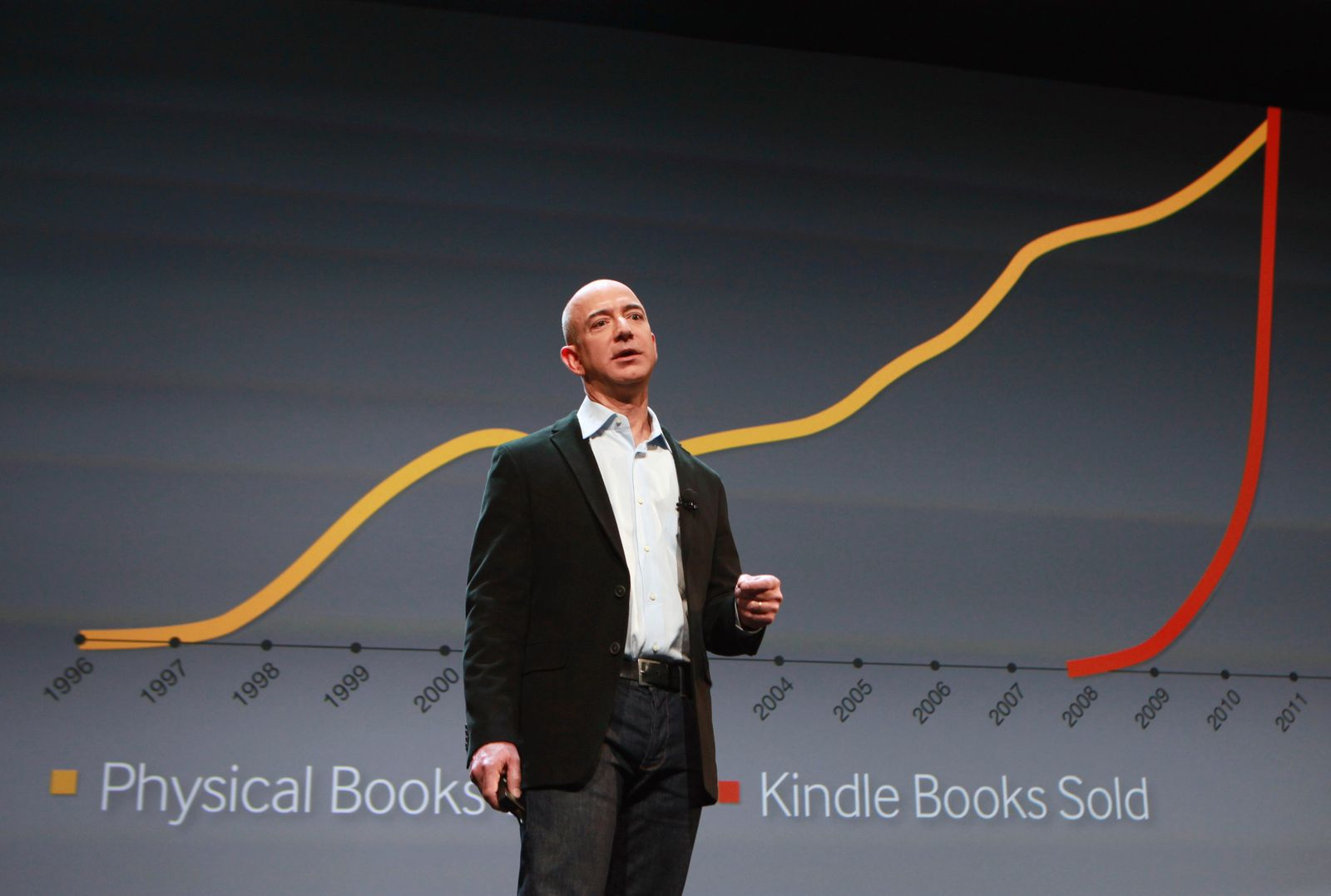 File of Amazon CEO Jeff Bezos speaking at a news conference in front of a graphic showing the rise in sales of Kindle books during the launch of Amazon's new tablets in New York,
