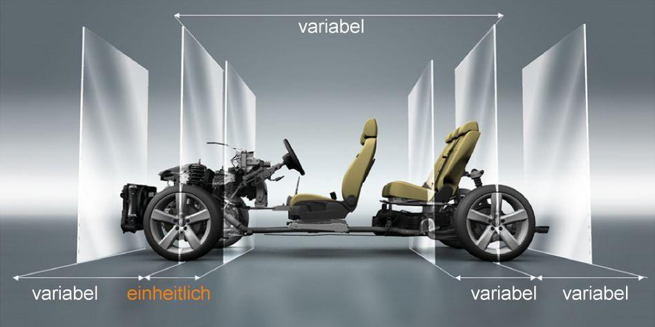 In Volkswagens modularem Querbaukasten sind Radgröße, Spurbreite und Sitzpositionen variabel