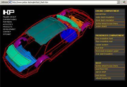 Umkämpfter Markt: HP Pelzer stattet Fahrzeuge mit passiver Akustik aus - Gewinne lassen sich damit zurzeit kaum erzielen