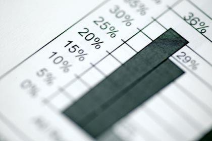 Budget im Blick: Wenn die IT eine zentrale Rolle in der Unternehmensstrategie spielen soll, dann steigen die notwendigen Ausgaben.