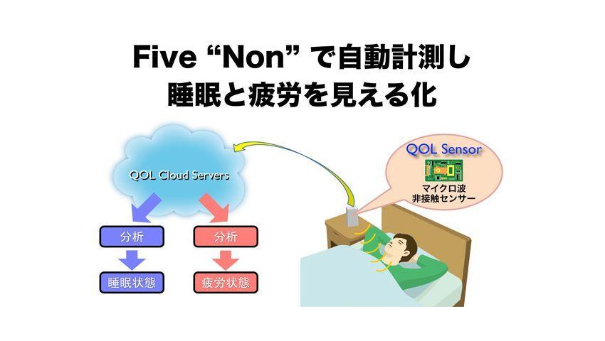 Nintendos Traum: Die Japaner wollen über Mikrowellen-Sensoren die Vital-Daten der Nutzer messen. Die Daten würden auf Nintendos Servern ausgewertet werden