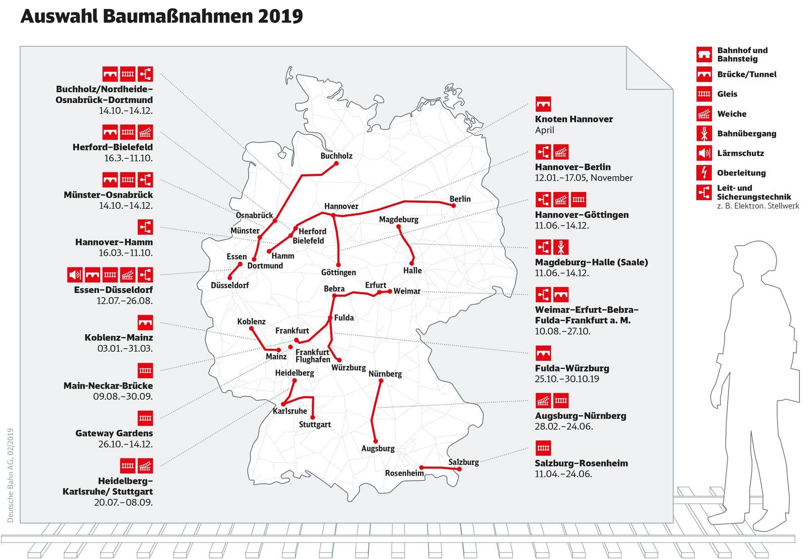 EINMALIGE VERWENDUNG Bahn Baustellen 2019