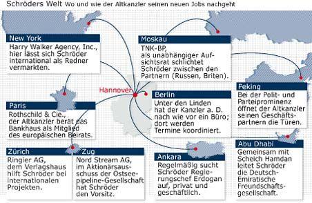 Schröders Welt: Wo und wie der Altkanzler seinen neuen Jobs nachgeht
