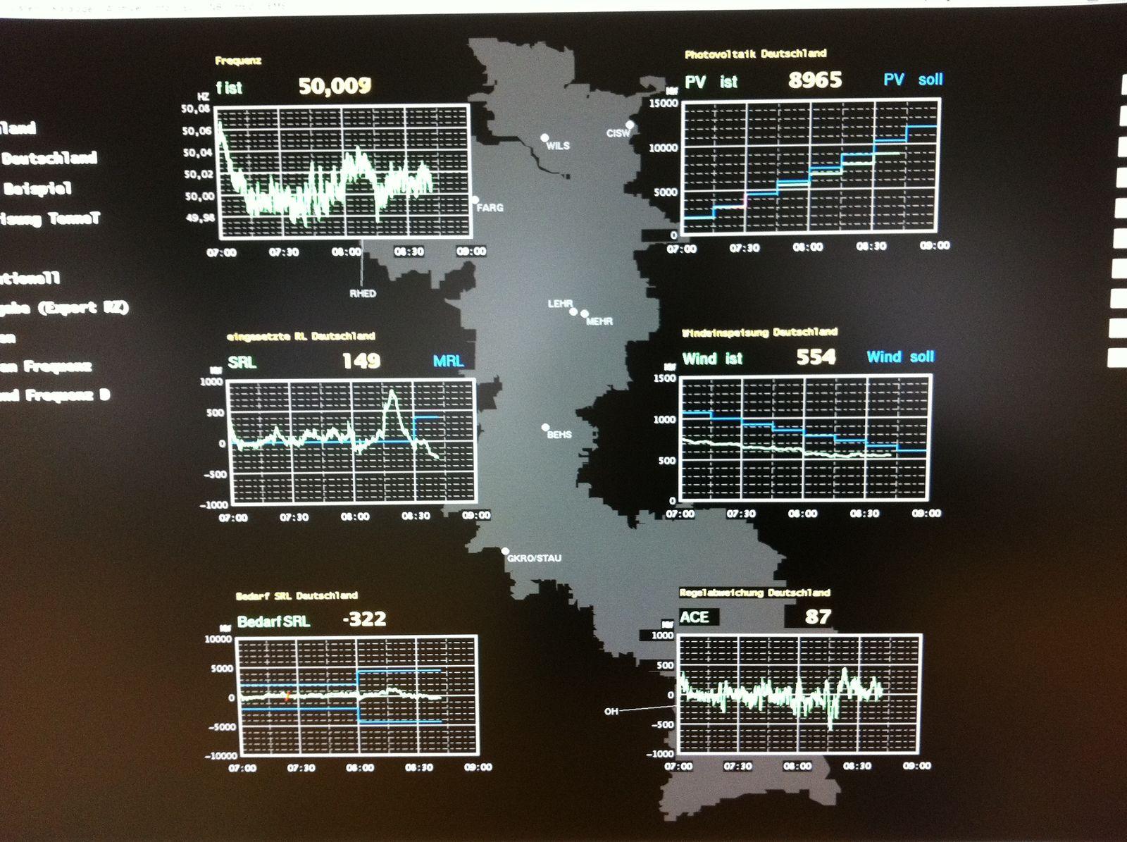 Tennet-Schaltleitung / Monitor 1