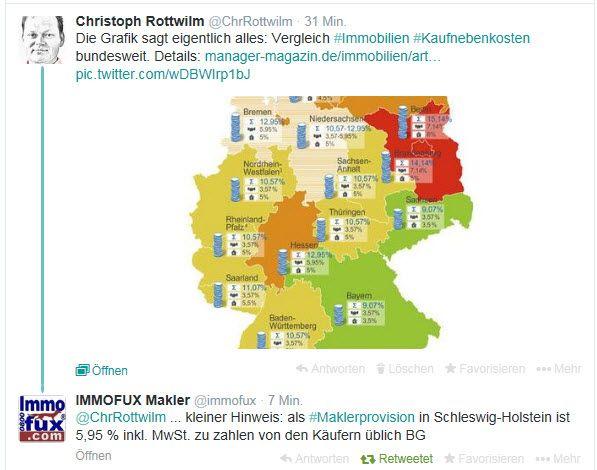 Twitter-Hinweis eines Maklerverbundes aus Rendsburg zur Übersicht über die Nebenkosten beim Immobilienkauf