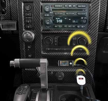 Vom MP3-Player ins Autoradio: Ein FM-Transmitter überträgt die Lieder per Funk an das Autoradio