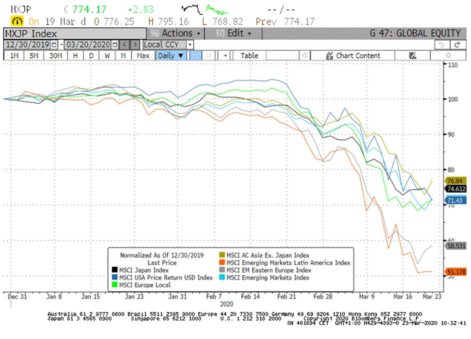 EINMALIGE VERWENDUNG Pfändler_Chart2