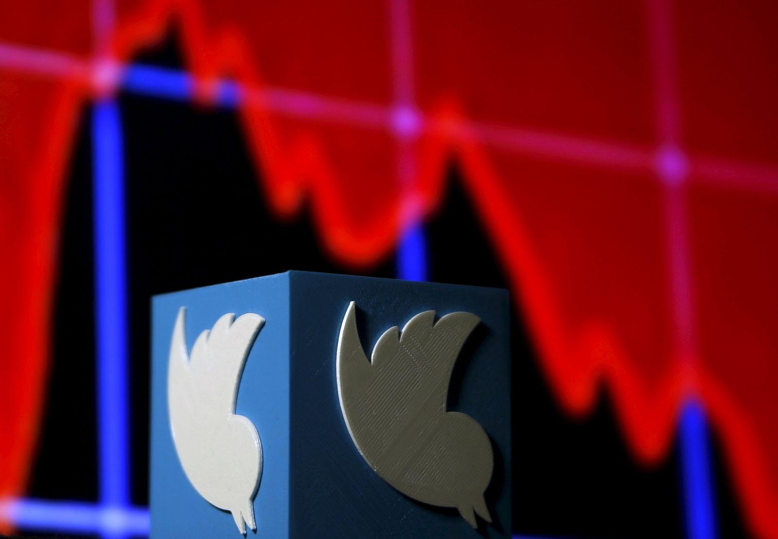 Twitter Quartalszahlen