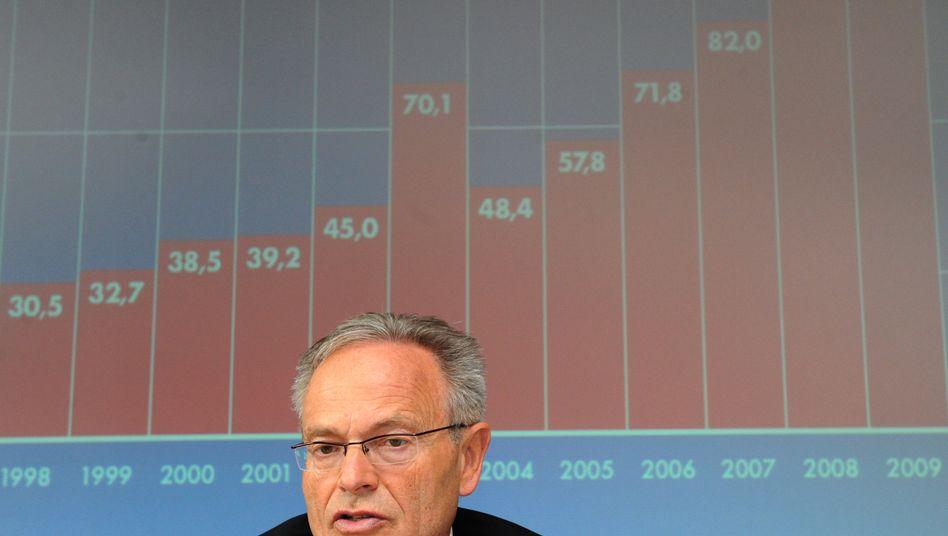 Neustrukturierung: Günther Fielmann will Teile seines Aktienpakets in die Familienstiftung überführen