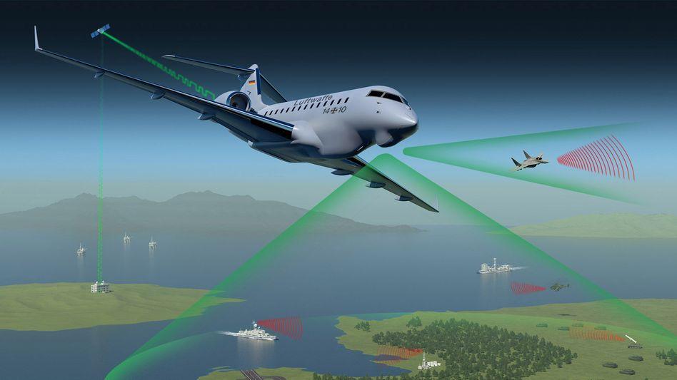 Simulation der Aufklärungstechnik von Hensoldt: Der Rüstungskonzern hat einen Großauftrag der Bundeswehr erhalten