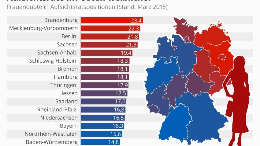 Eilmeldung Heute Deutschland