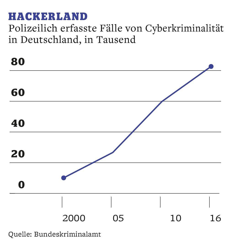 GRAFIK mm 11/2017 S. 102 Hackerland